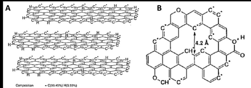 Putative structure of charcoal from Verheijen et al 2010